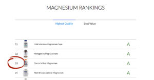 doctors-best-magnesium-ranking