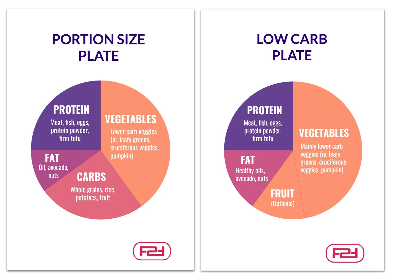 Portion Sizes For Women: The Ultimate Guide | Female ...